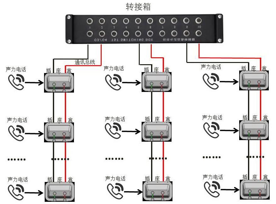 hdd声力电话机采用一体化设计,自带储能电路,无需外部电源